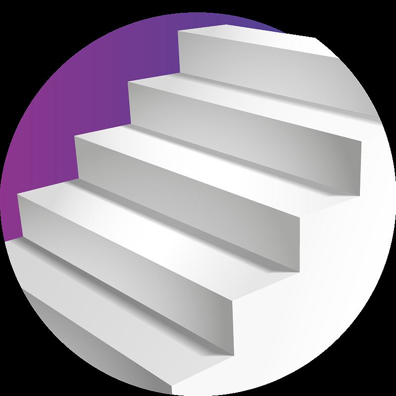 Das 5-Stufen-Modell