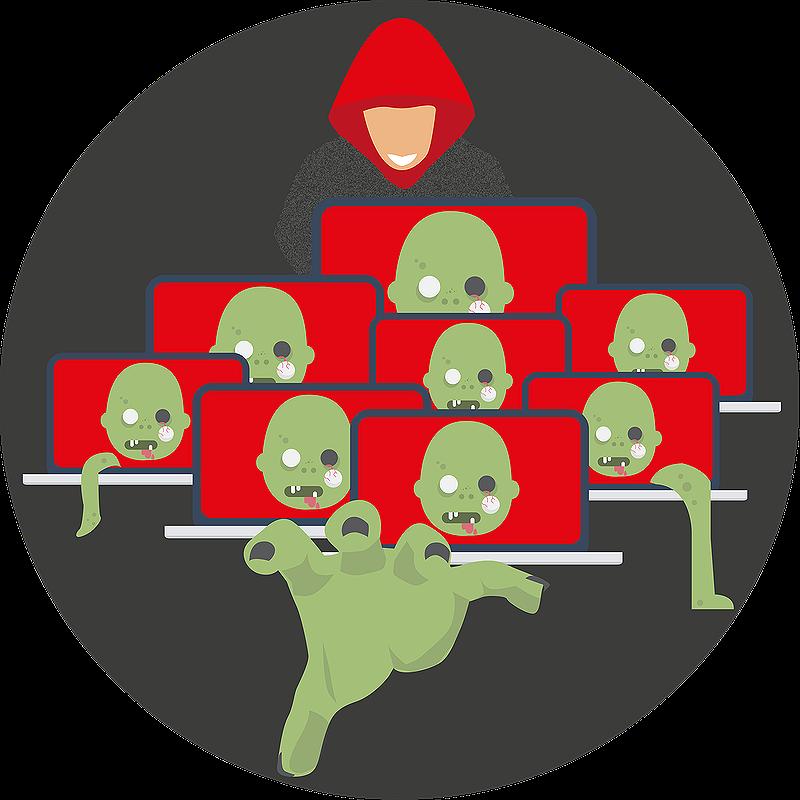 Verteilter Angriff zum Entziehen des Dienstes (DDoS)