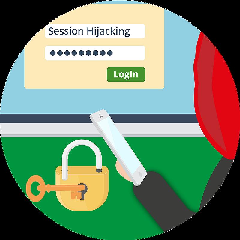 Entführung einer Kommunikationssitzung (Session Hijacking)