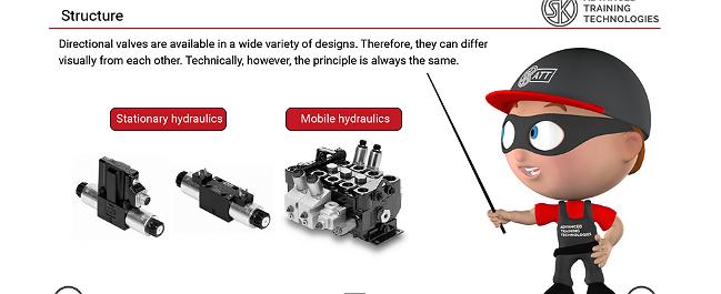 ATT Directional valves
