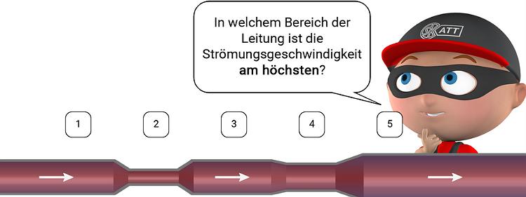 ATT Physikalische Grundlagen Hydraulik Demoversion