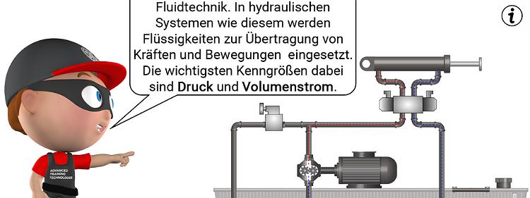 ATT Physikalische Grundlagen Hydraulik