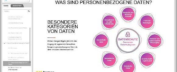 Datenschutz Grundlagen