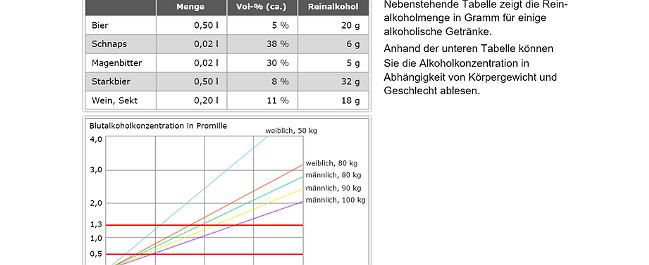 SZENARIS Alkohol und Drogenpraevention
