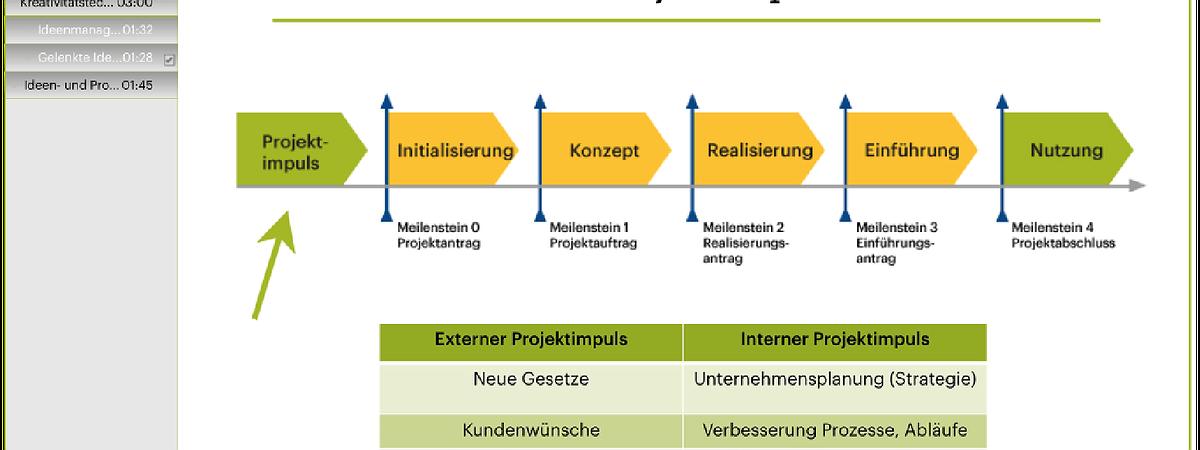 Vorbereitung IPMA Level D